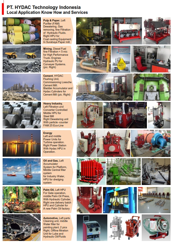 http://www.hydac.co.id/wp-content/uploads/2019/04/HYDAC-Indonesia-Broschure-2019_007.jpg